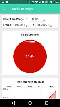 habithub image